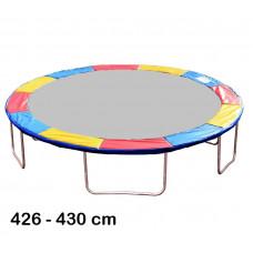 Kryt pružin na trampolínu 430 cm - tricolor Preview